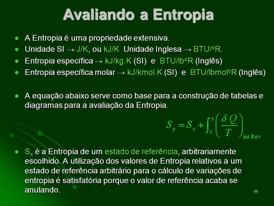 Avaliando a Entropia A Entropia é uma propriedade extensiva.