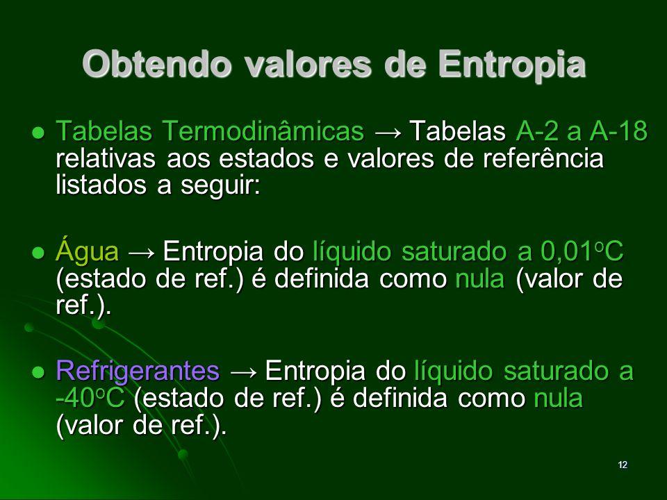Obtendo valores de Entropia