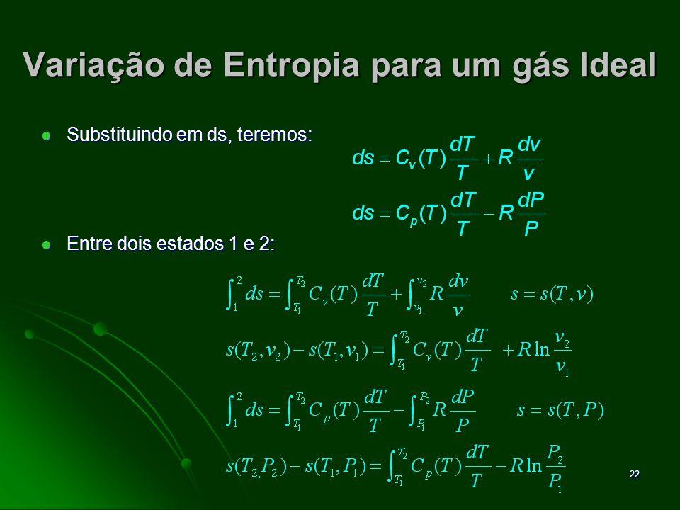 Variação de Entropia para um gás Ideal