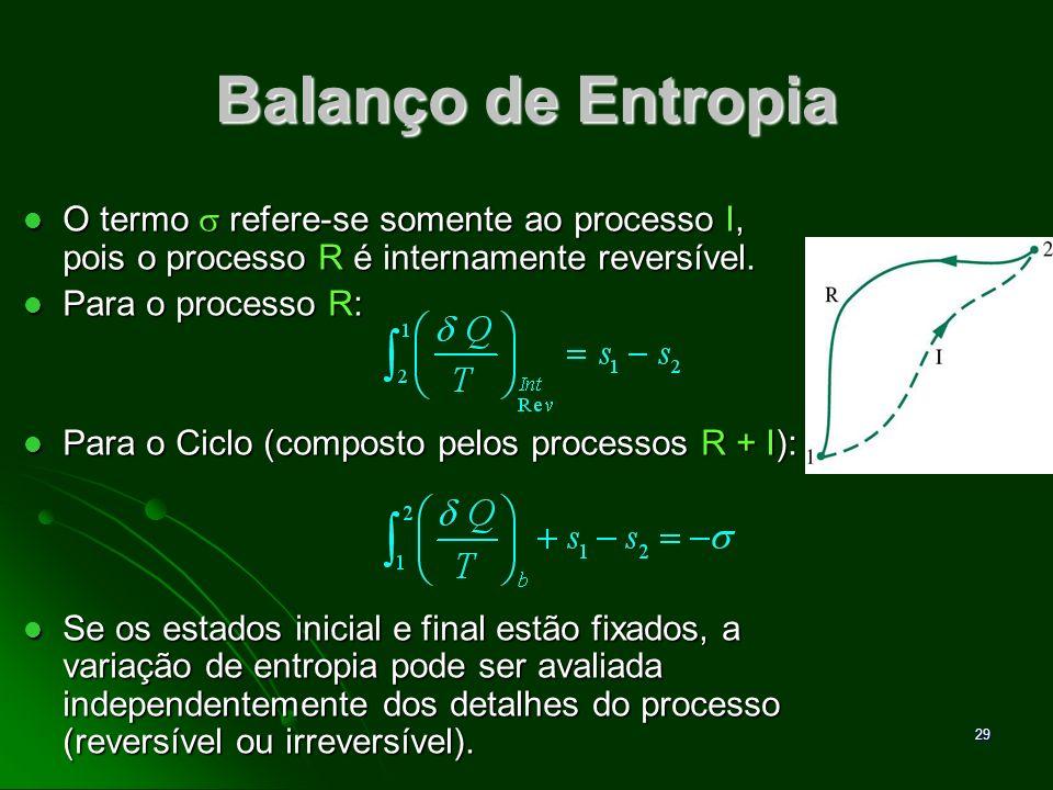 Balanço de Entropia O termo  refere-se somente ao processo I, pois o processo R é internamente reversível.