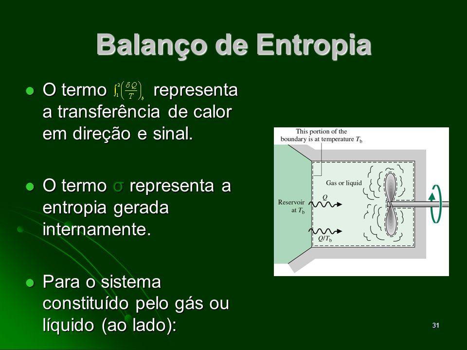 Balanço de Entropia O termo representa a transferência de calor em direção e sinal. O termo σ representa a entropia gerada internamente.