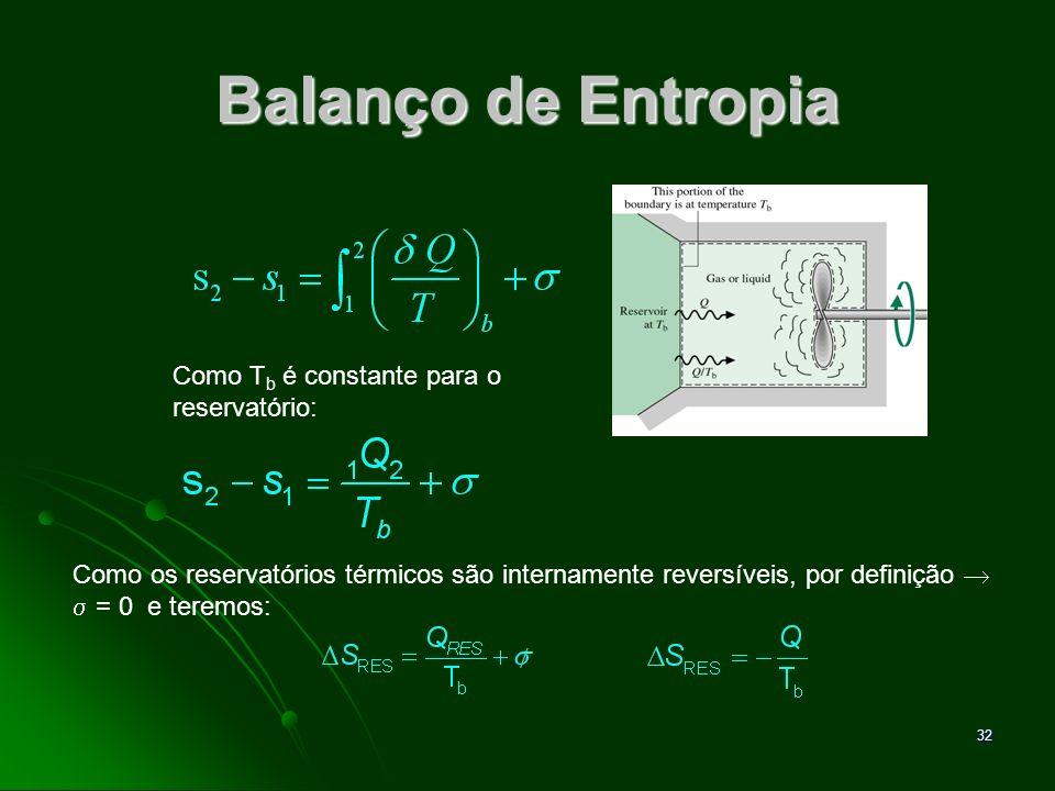 Balanço de Entropia Como Tb é constante para o reservatório: