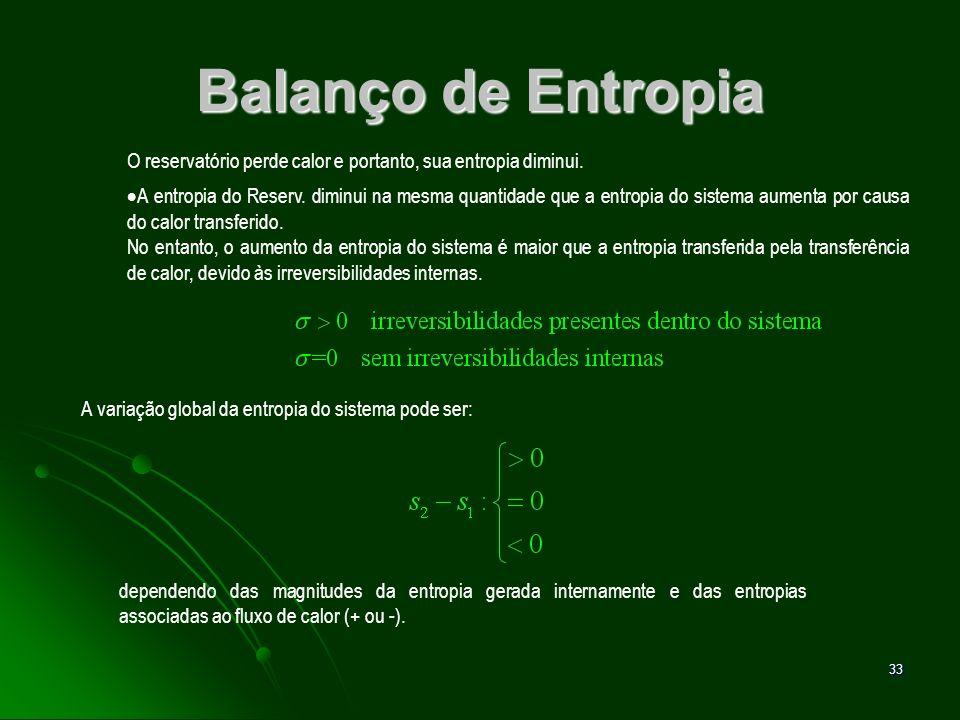 Balanço de Entropia O reservatório perde calor e portanto, sua entropia diminui.