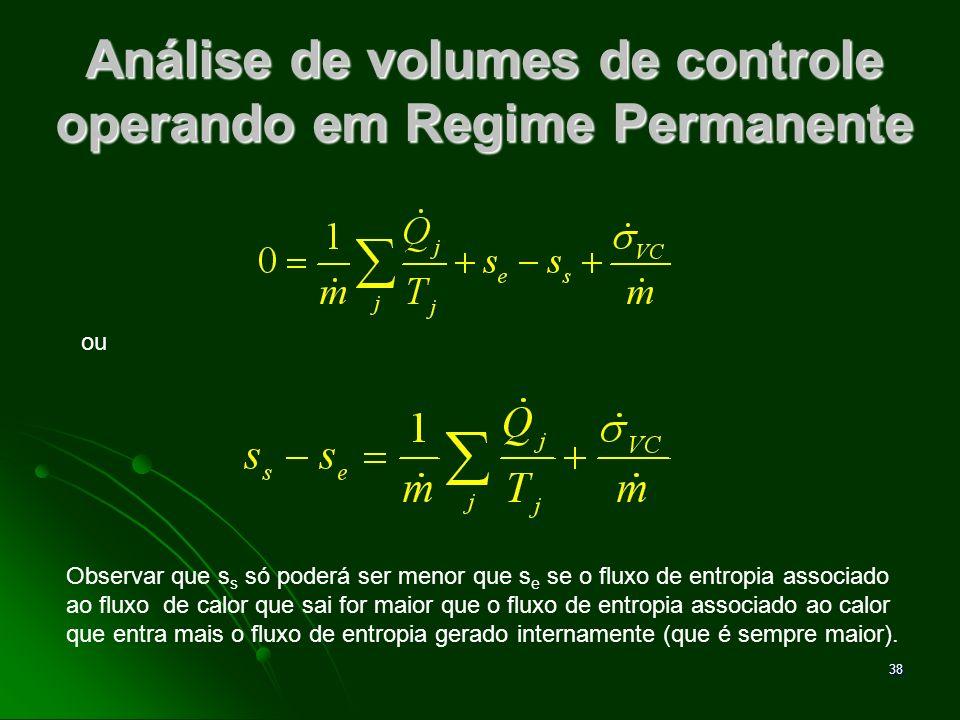 Análise de volumes de controle operando em Regime Permanente