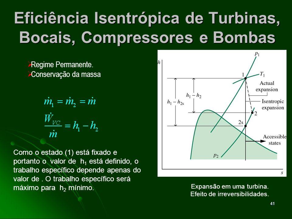 Eficiência Isentrópica de Turbinas, Bocais, Compressores e Bombas
