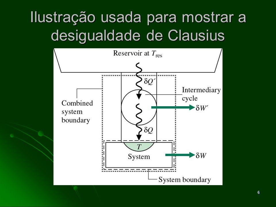 Ilustração usada para mostrar a desigualdade de Clausius