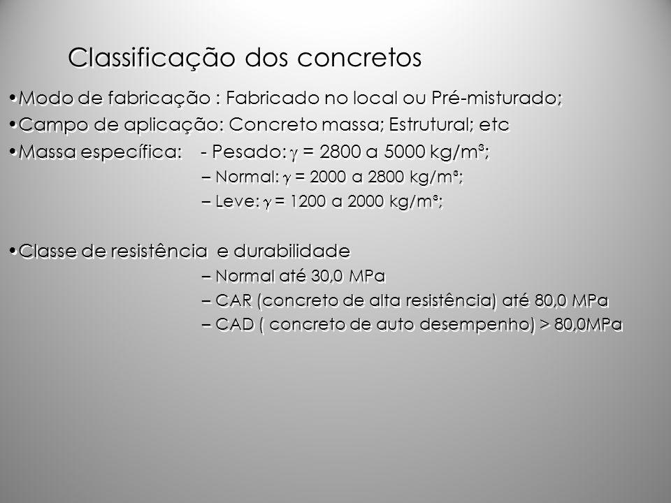 Classificação dos concretos