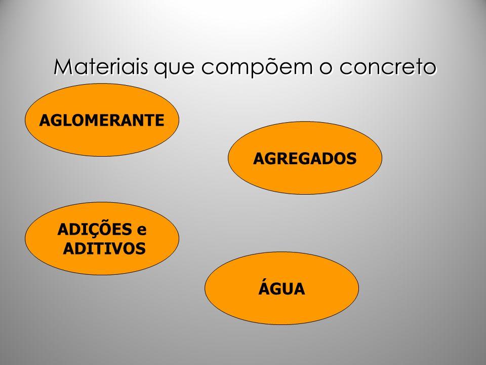 Materiais que compõem o concreto