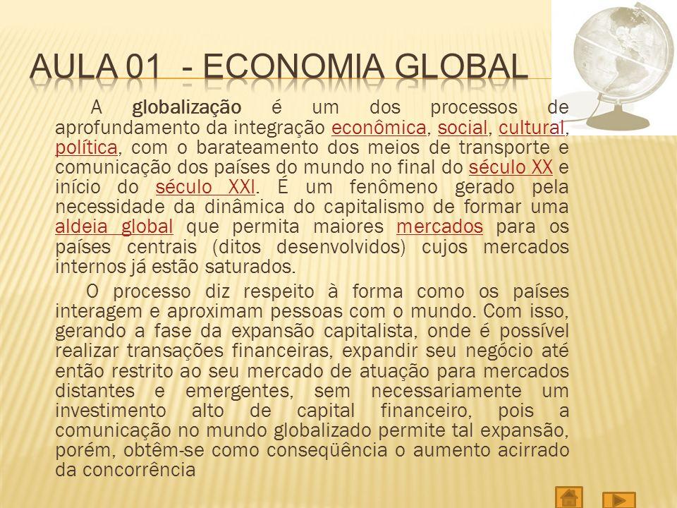 Aula 01 - economia global