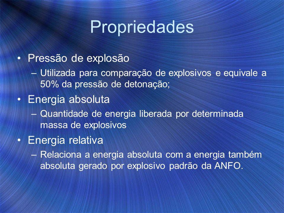 Propriedades Pressão de explosão Energia absoluta Energia relativa