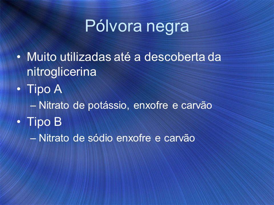 Pólvora negra Muito utilizadas até a descoberta da nitroglicerina