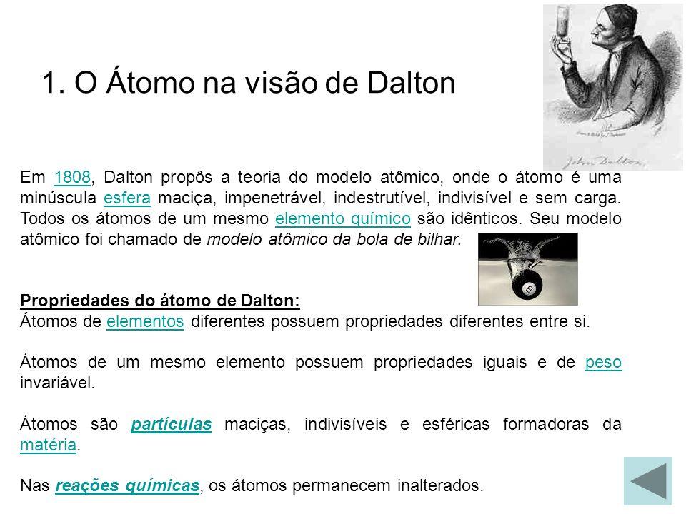 1. O Átomo na visão de Dalton