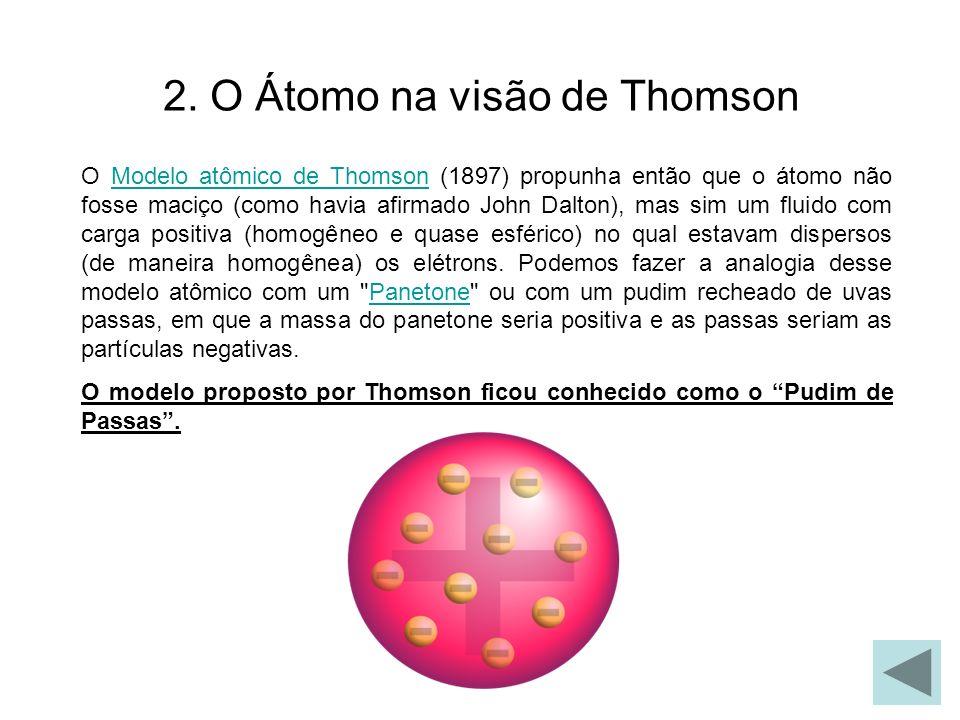 2. O Átomo na visão de Thomson