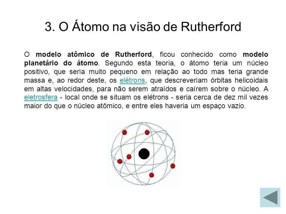 3. O Átomo na visão de Rutherford