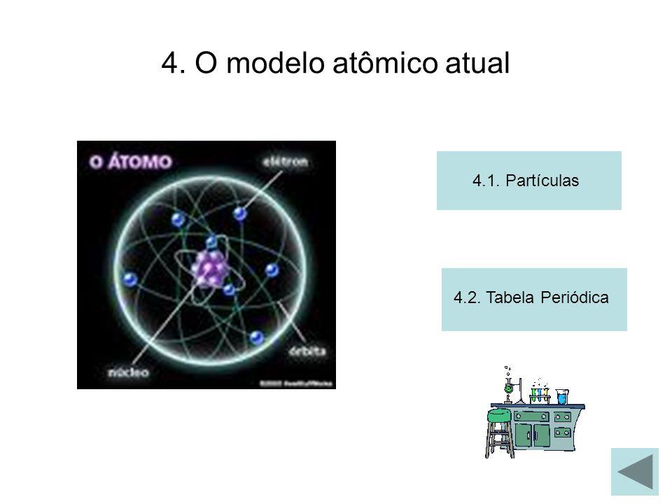 4. O modelo atômico atual 4.1. Partículas 4.2. Tabela Periódica