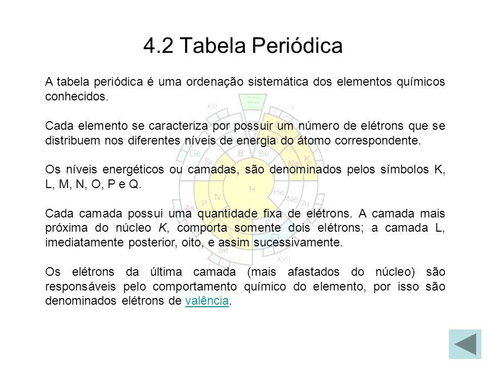 4.2 Tabela Periódica A tabela periódica é uma ordenação sistemática dos elementos químicos conhecidos.