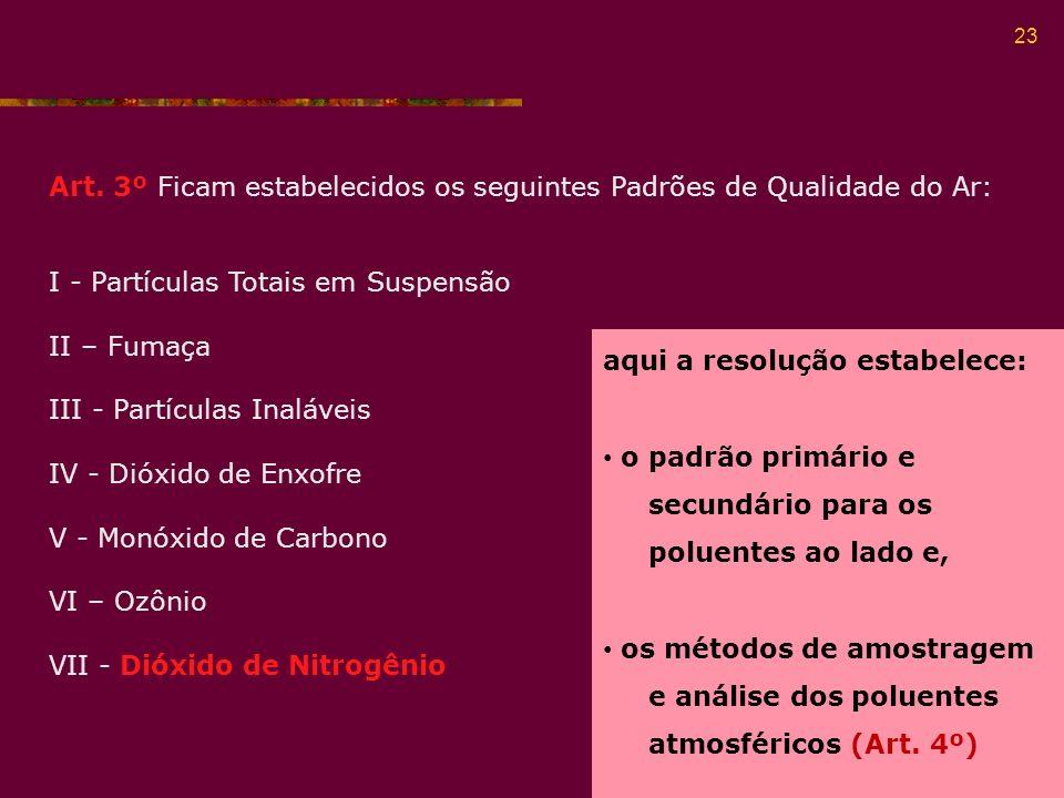 Art. 3º Ficam estabelecidos os seguintes Padrões de Qualidade do Ar: