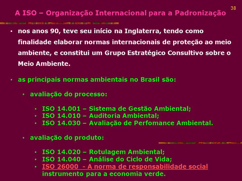 A ISO – Organização Internacional para a Padronização