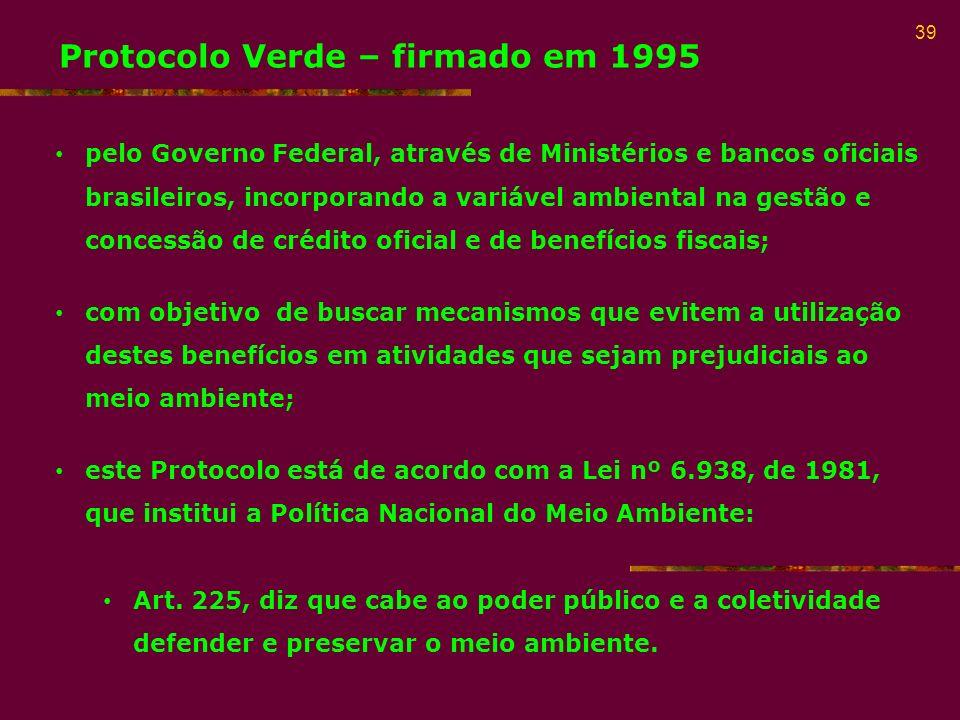 Protocolo Verde – firmado em 1995