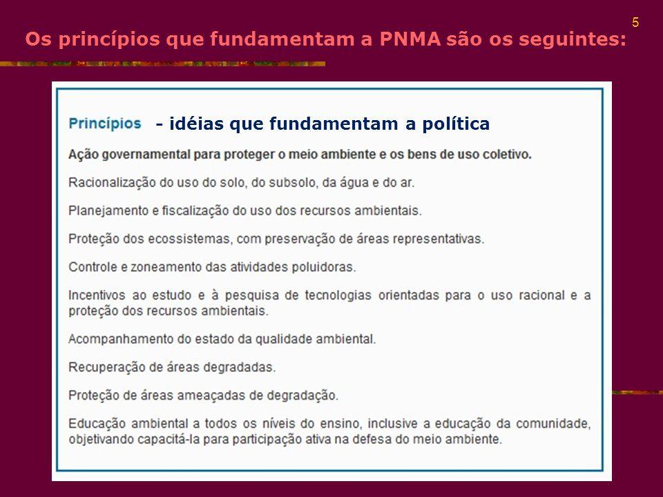 Os princípios que fundamentam a PNMA são os seguintes: