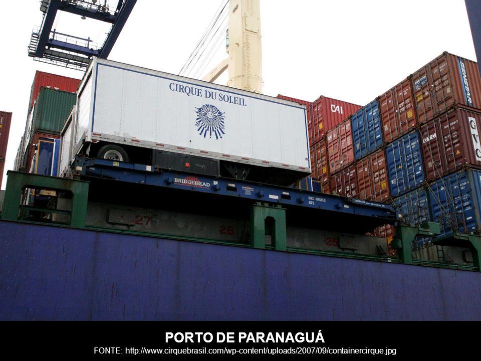 PORTO DE PARANAGUÁ FONTE: http://www.cirquebrasil.com/wp-content/uploads/2007/09/containercirque.jpg.