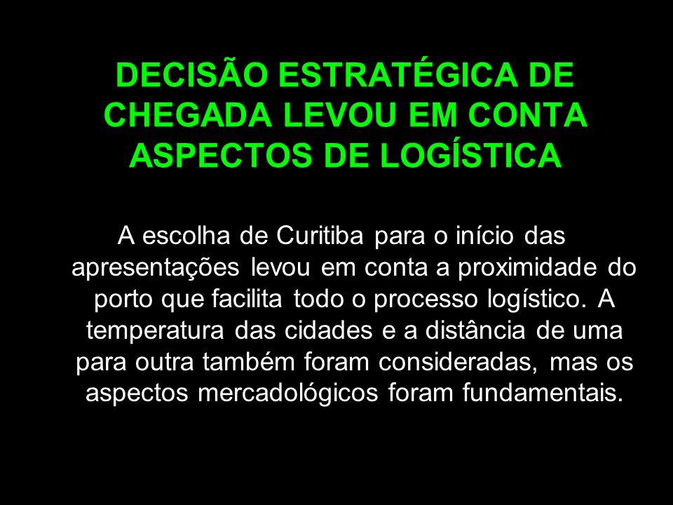 DECISÃO ESTRATÉGICA DE CHEGADA LEVOU EM CONTA ASPECTOS DE LOGÍSTICA