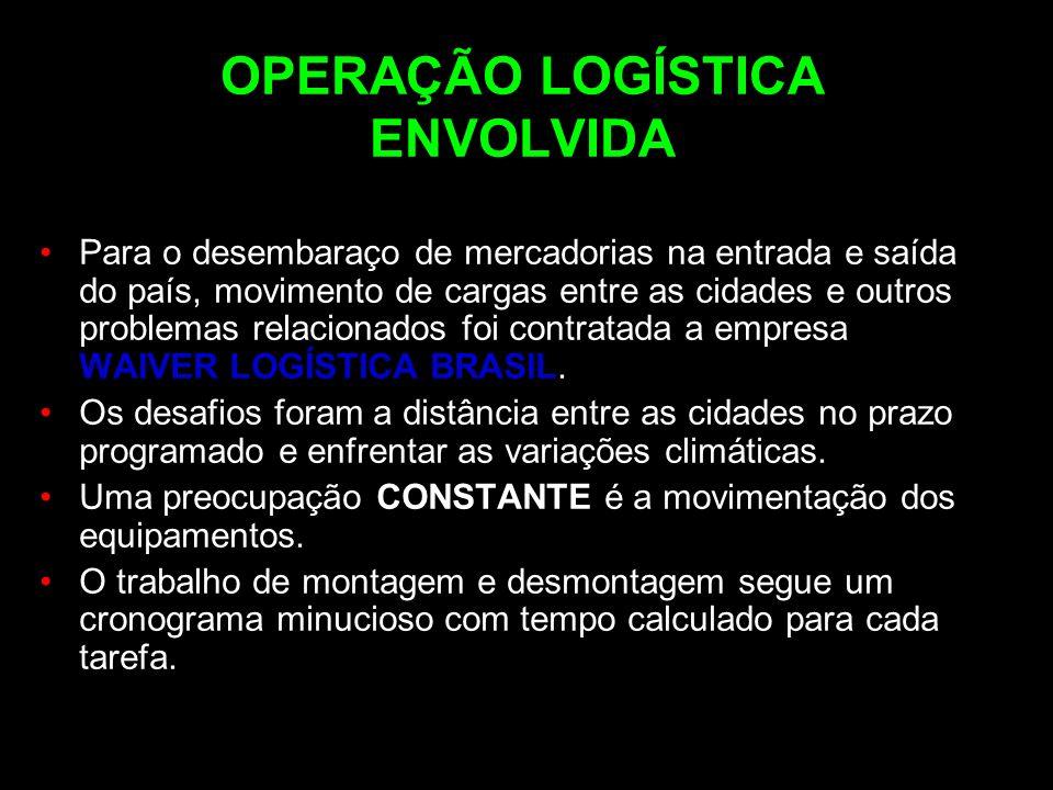 OPERAÇÃO LOGÍSTICA ENVOLVIDA