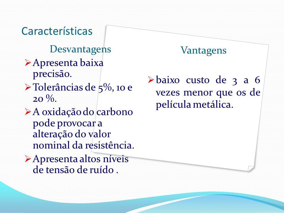 Características Desvantagens Apresenta baixa precisão.