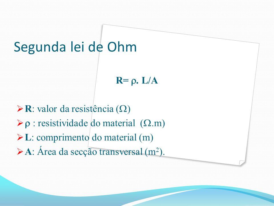 Segunda lei de Ohm R= r. L/A R: valor da resistência (W)