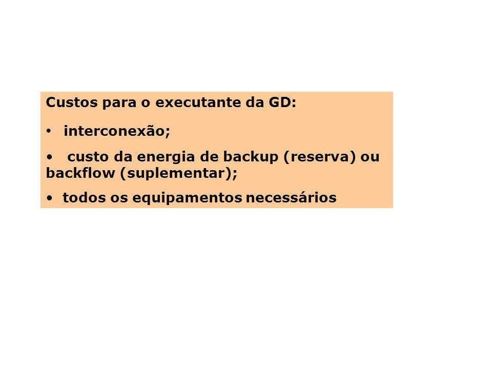 interconexão; Custos para o executante da GD: