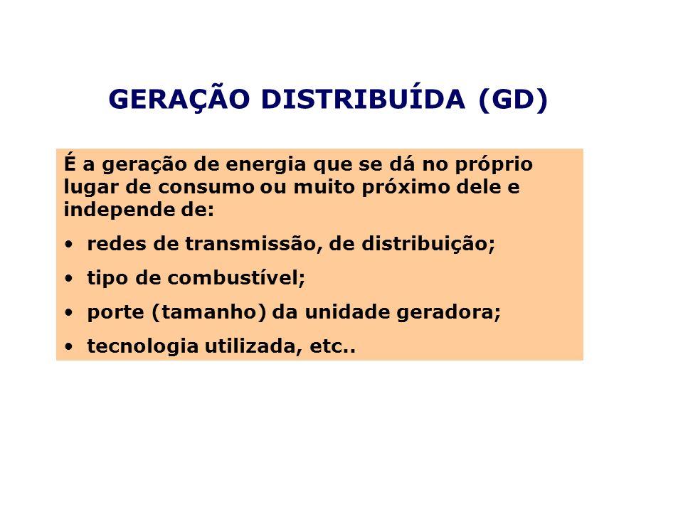 GERAÇÃO DISTRIBUÍDA (GD)