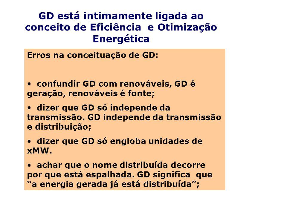 GD está intimamente ligada ao conceito de Eficiência e Otimização Energética