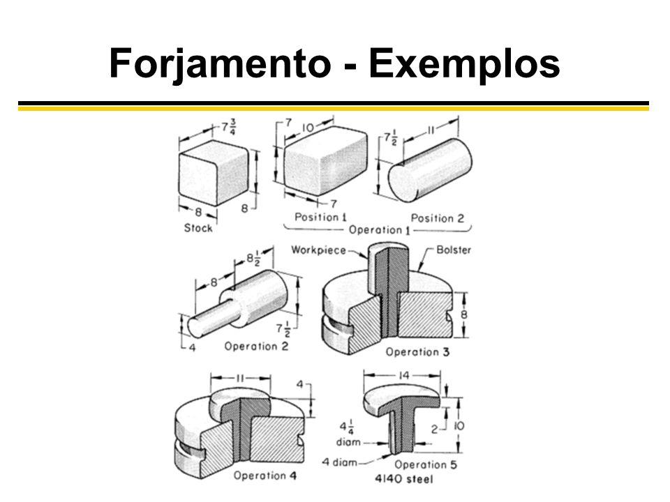 Forjamento - Exemplos
