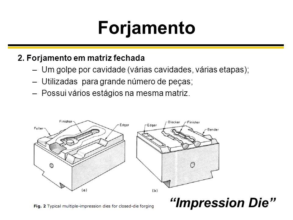 Forjamento Impression Die 2. Forjamento em matriz fechada