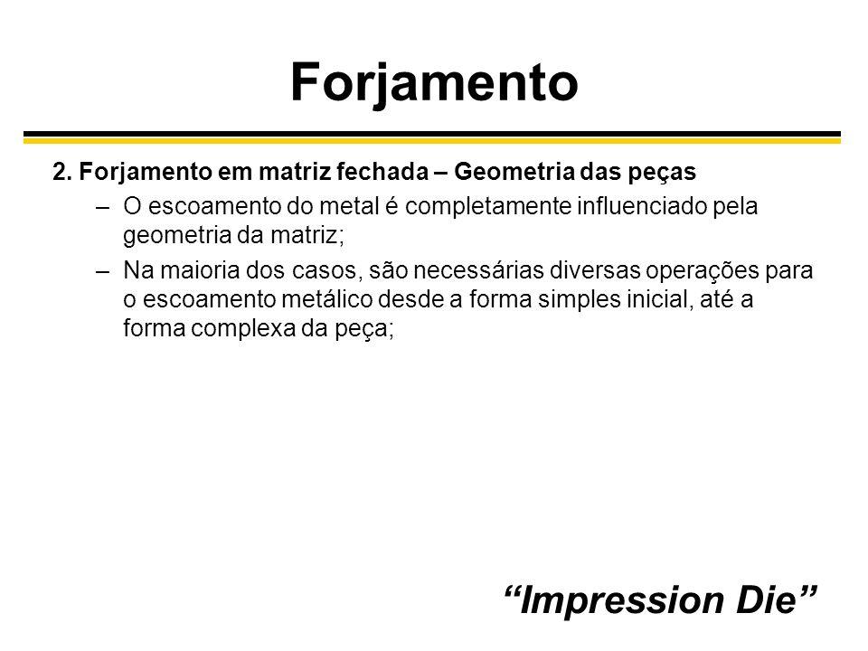 Forjamento Impression Die