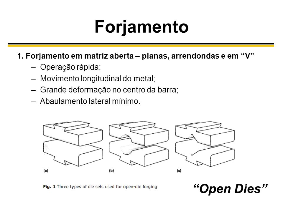 Forjamento Open Dies