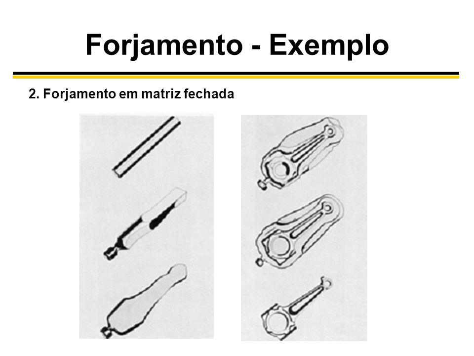 Forjamento - Exemplo 2. Forjamento em matriz fechada