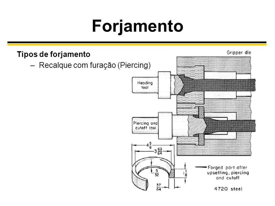 Forjamento Tipos de forjamento Recalque com furação (Piercing)