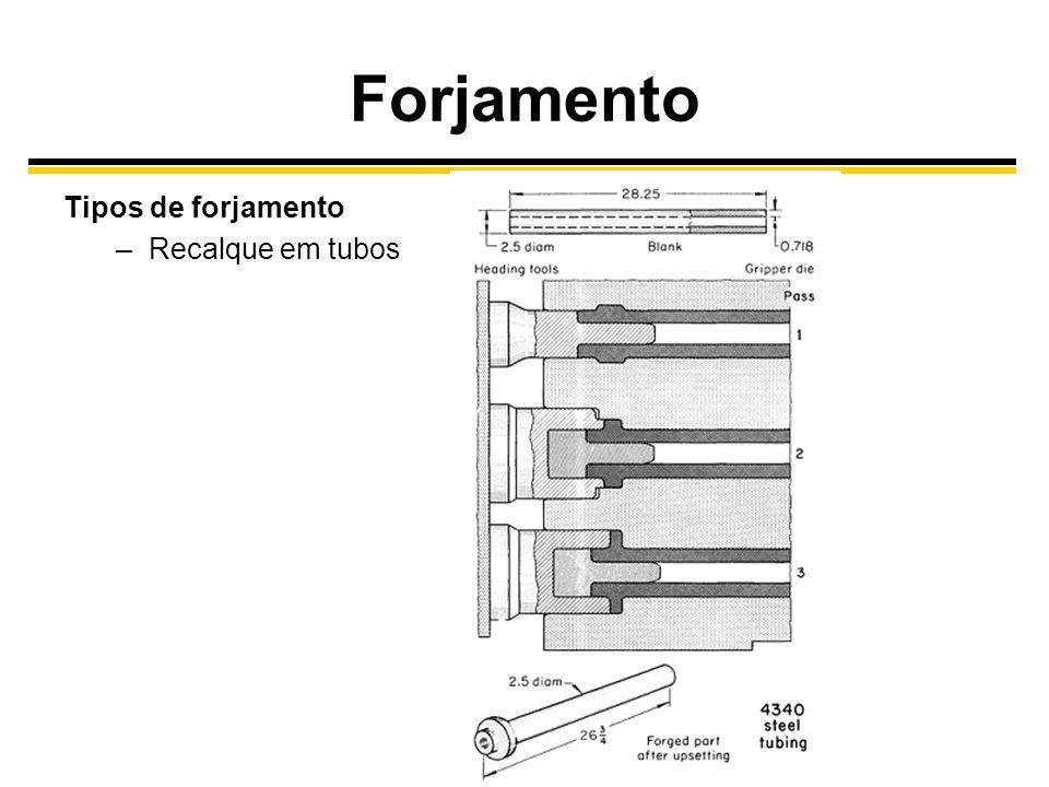 Forjamento Tipos de forjamento Recalque em tubos