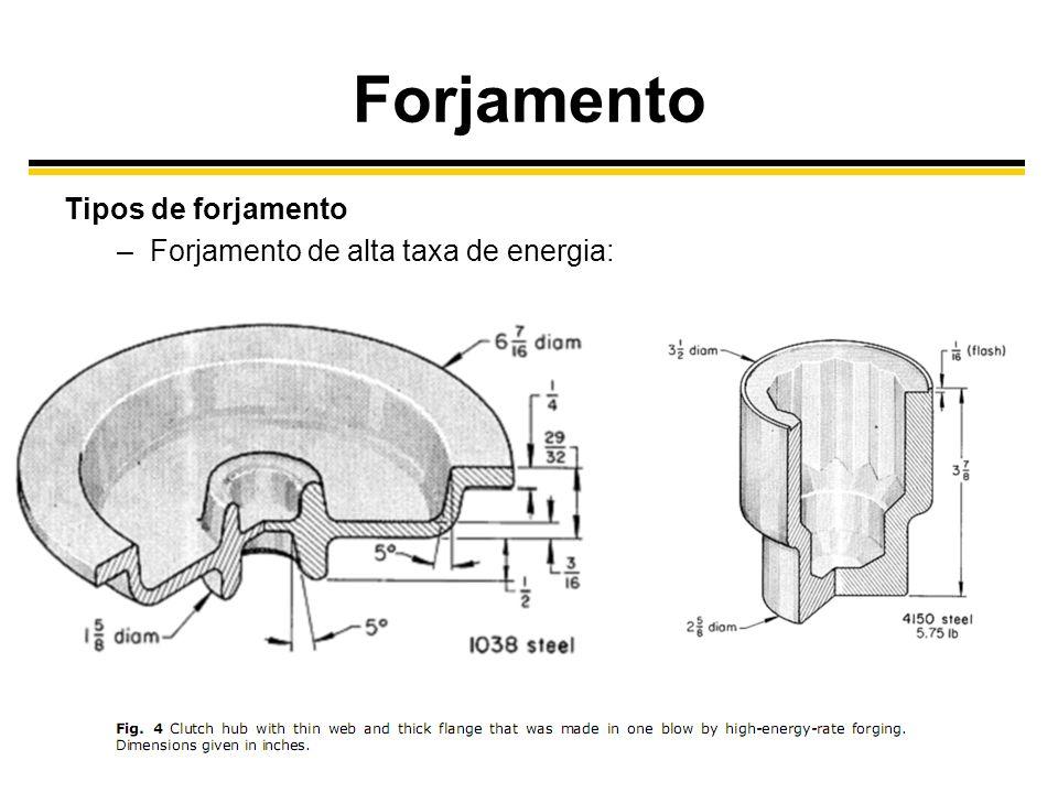 Forjamento Tipos de forjamento Forjamento de alta taxa de energia: