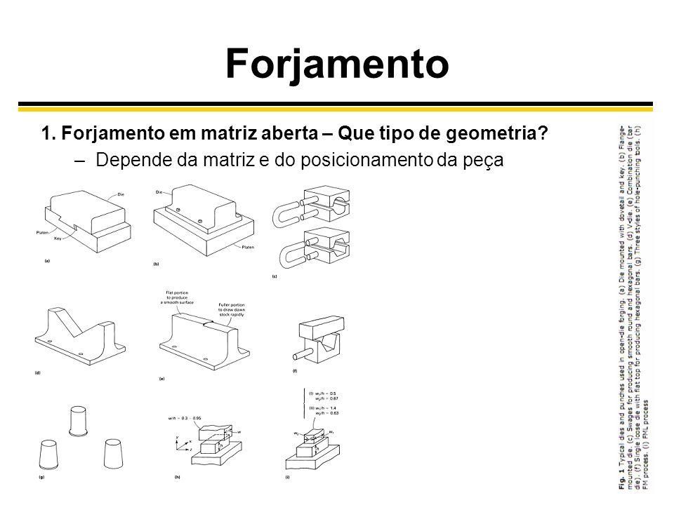 Forjamento 1. Forjamento em matriz aberta – Que tipo de geometria