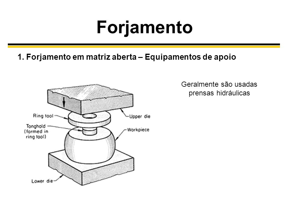 Geralmente são usadas prensas hidráulicas