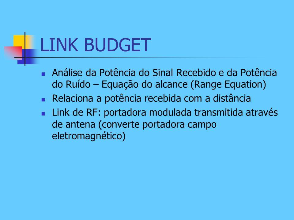 LINK BUDGET Análise da Potência do Sinal Recebido e da Potência do Ruído – Equação do alcance (Range Equation)