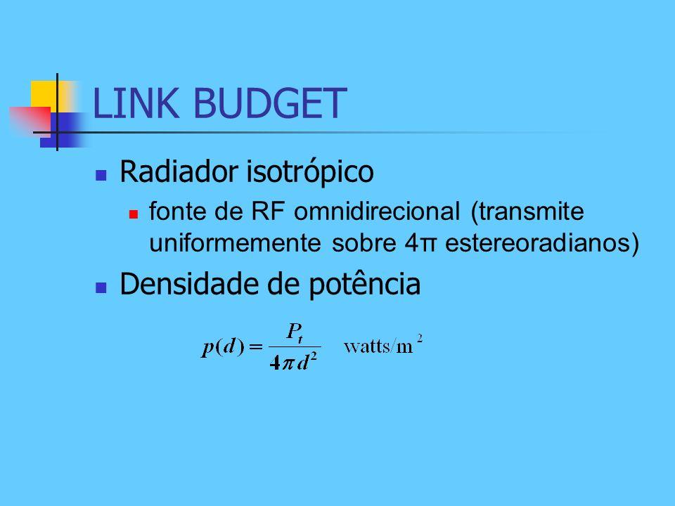 LINK BUDGET Radiador isotrópico Densidade de potência