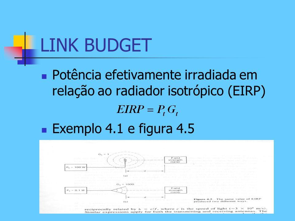LINK BUDGET Potência efetivamente irradiada em relação ao radiador isotrópico (EIRP) Exemplo 4.1 e figura 4.5.