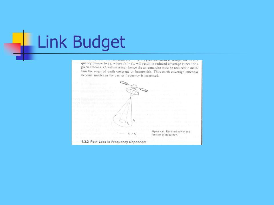 Link Budget