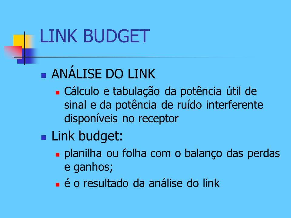 LINK BUDGET ANÁLISE DO LINK Link budget:
