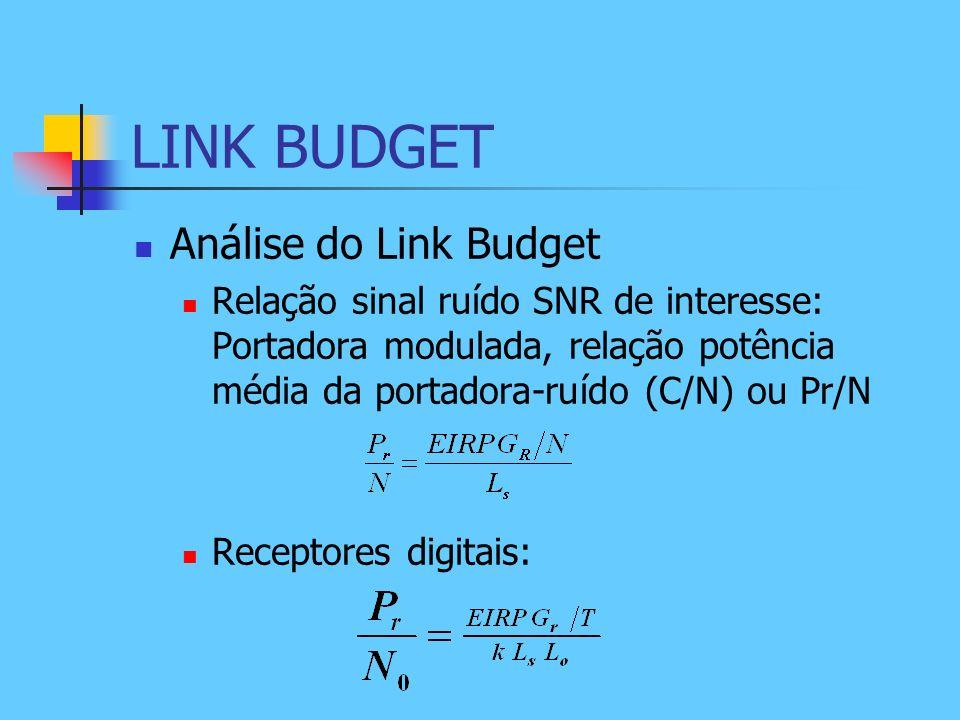 LINK BUDGET Análise do Link Budget