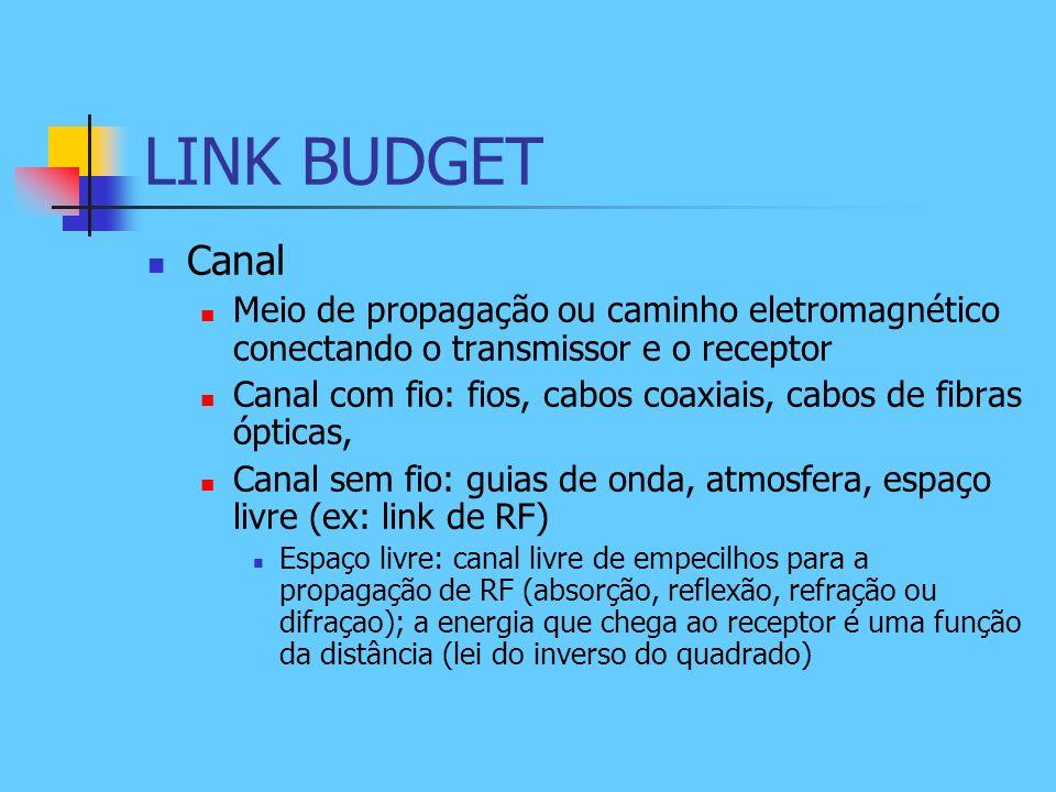 LINK BUDGET Canal. Meio de propagação ou caminho eletromagnético conectando o transmissor e o receptor.