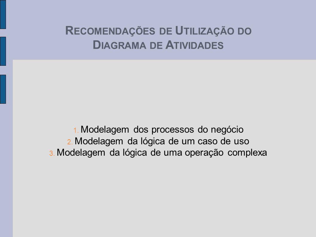 RECOMENDAÇÕES DE UTILIZAÇÃO DO DIAGRAMA DE ATIVIDADES